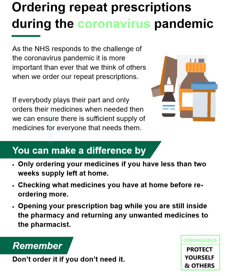 PDF about Ordering Repeat Prescriptions During the Coronavirus Pandemic